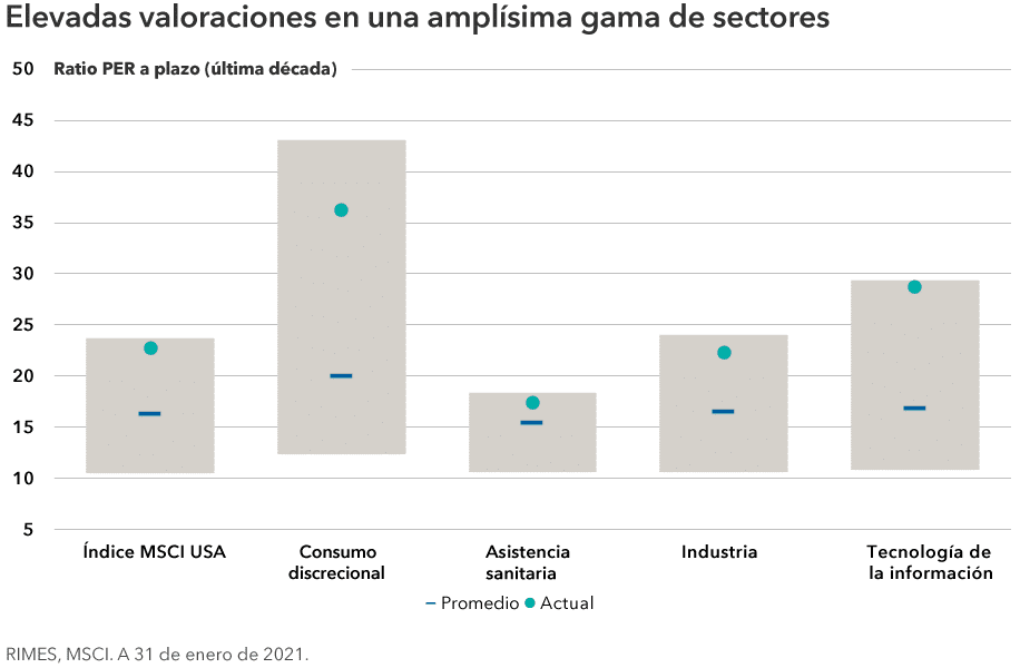 Capital Group Fusiones 2